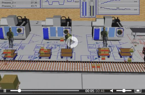 3d manufacturing simulation