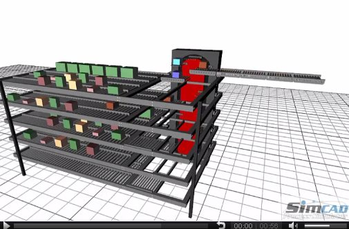 vertical conveyor system simulation