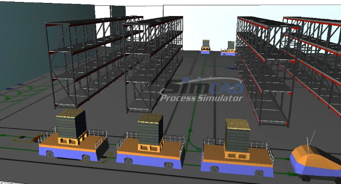 continuous simulation for warehouse flow