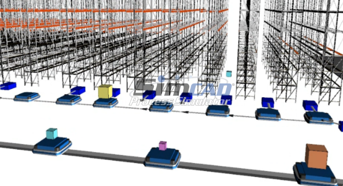 warehouse simulation