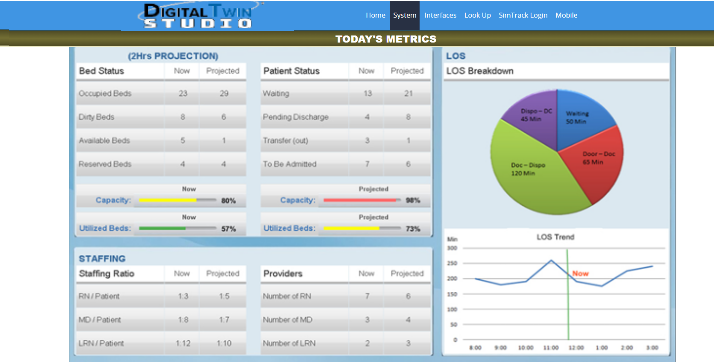 simtrack dashboard