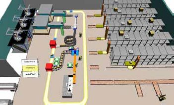 Warehouse and ASRS Simulation Software