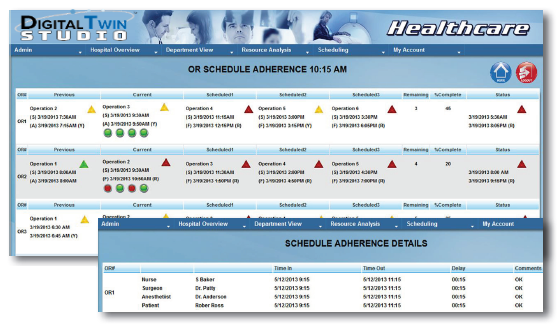 Dynamic Schedule Adherence Simulation Software