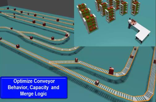 overview material handling simulation