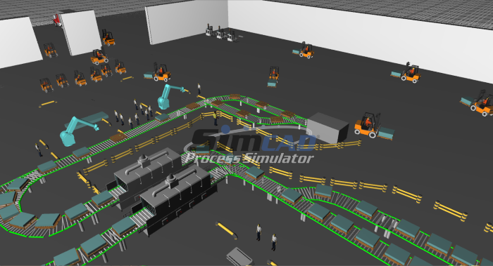 continuous simulation for warehouse capacity