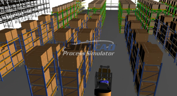 discrete event simualtion for warehouse layout