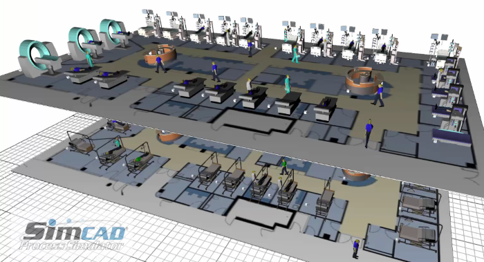 3D healthcare simulation