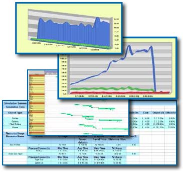 Simulation Scheduling and Analysis