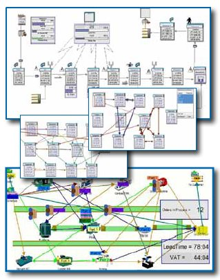 Dynamic Value Stream map with Simulation Software