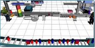 manufacturing simulation model