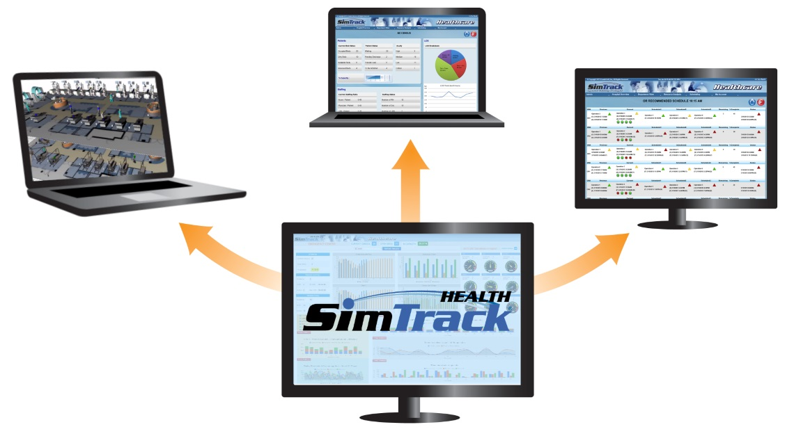 SimTrack Health - business intelligence