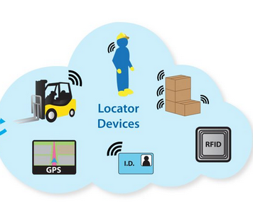 Locator devices